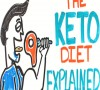 The Ketogenic Diet Explained in Under 5 Minutes. Low Carb = Best Weight Loss Diet?