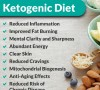 Benefits of ketogenic diets