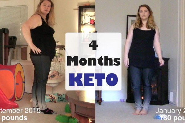 Keto Diet Results – Before and After Success Stories